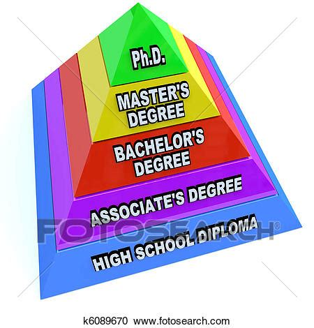 Dissertation for masters in education
